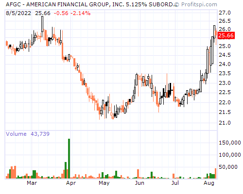 AFGC - AFRICA GROWTH CORP. (OTC)